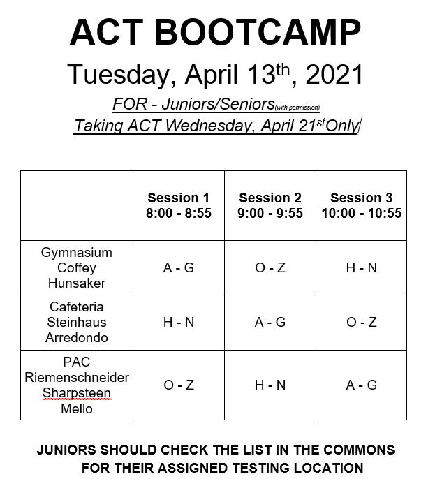 Juniors ACT Boot Camp